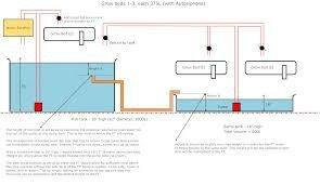 Plans For Aquaponics Systems